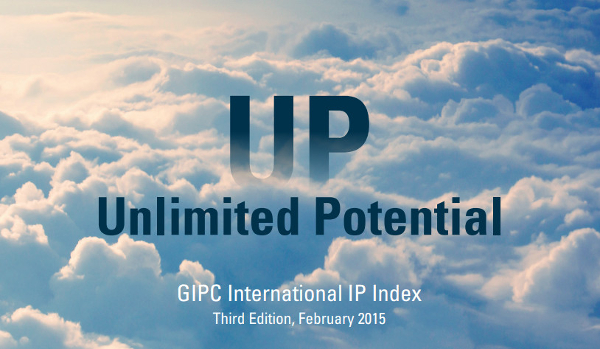 gipc.international.index.2015